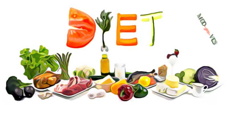 Выбор диет для похудения