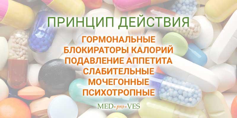 Принцип действия препаратов для похудения