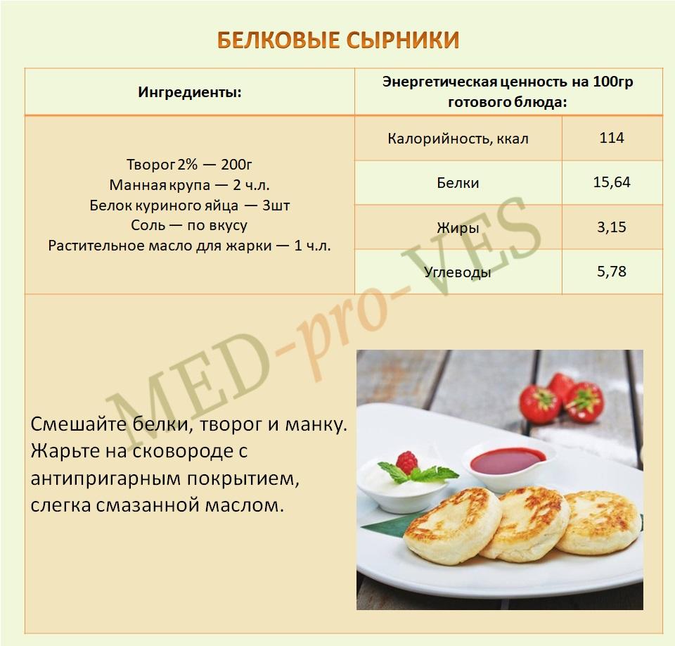 белковые сырники