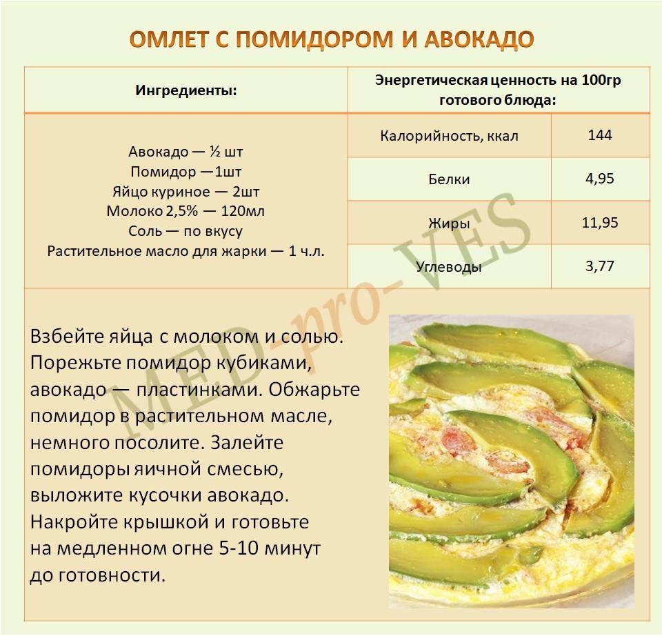 омлет с помидором и авокадо