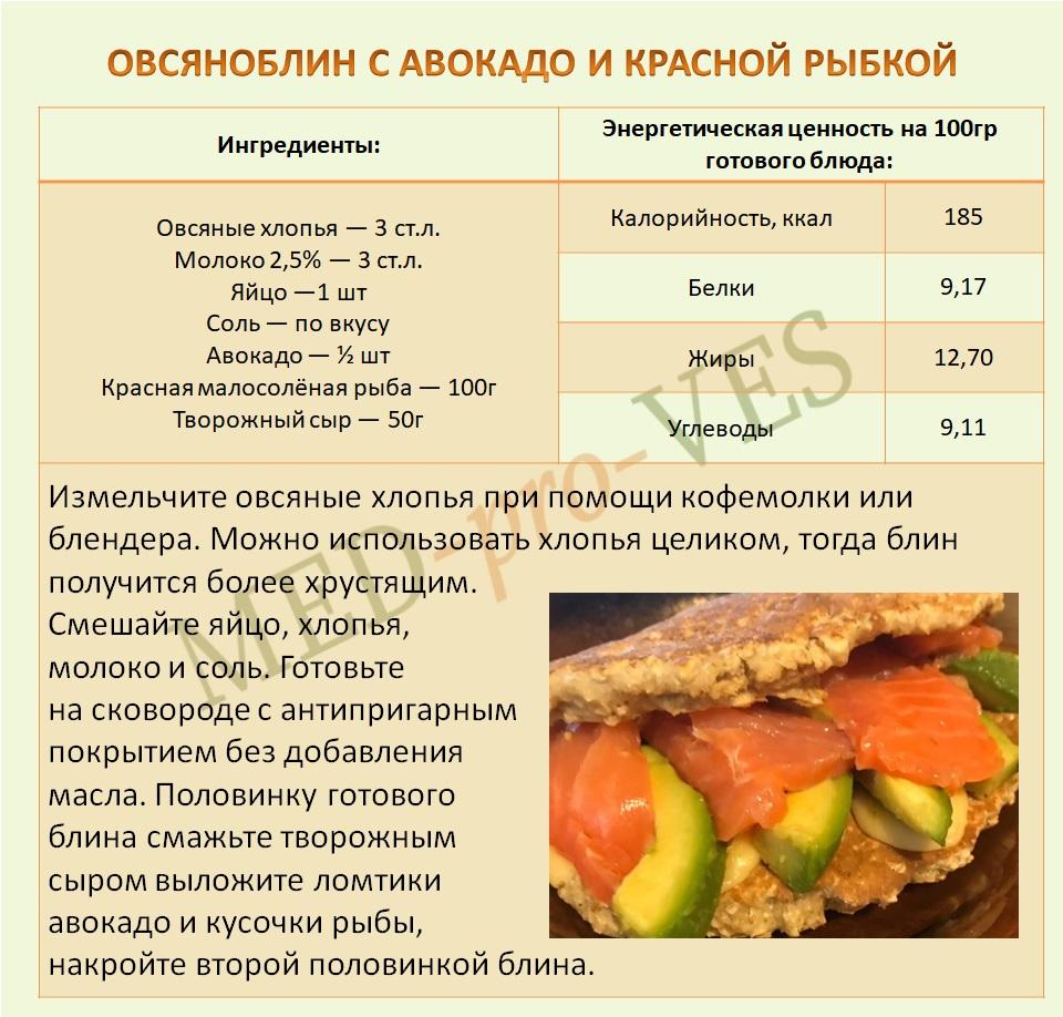 овсяноблин с авокадо и красной рыбкой