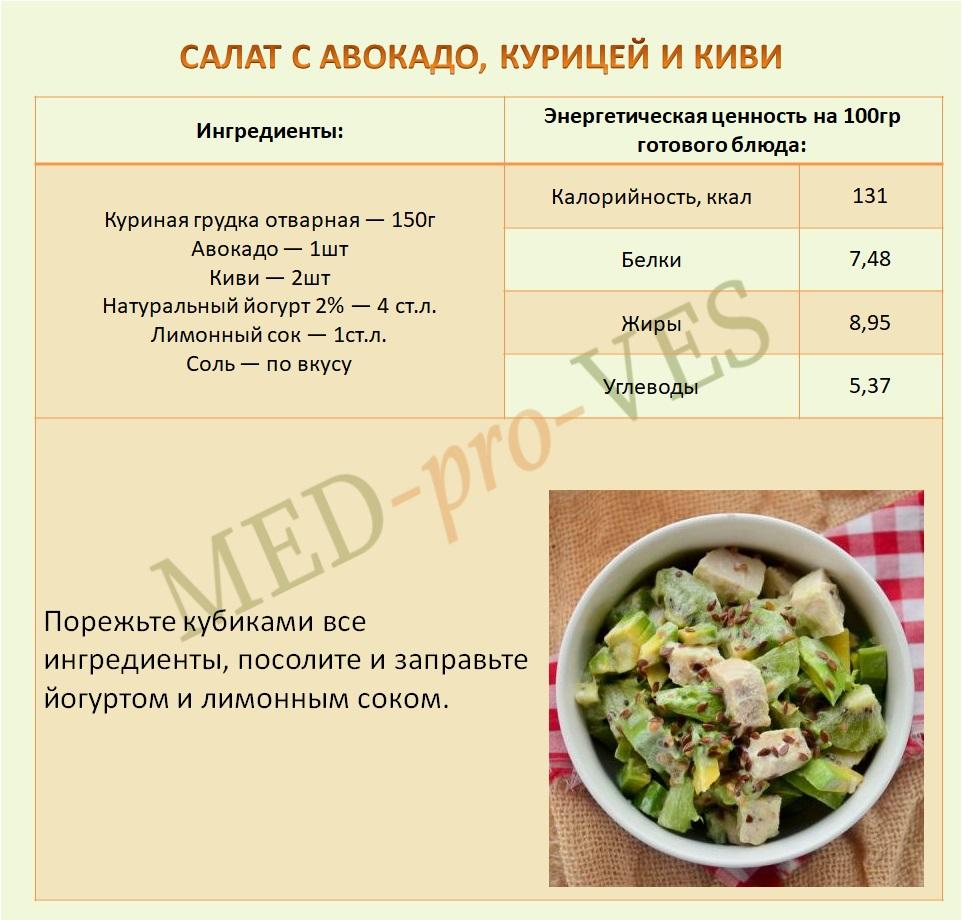 салат с авокадо, курицей и киви