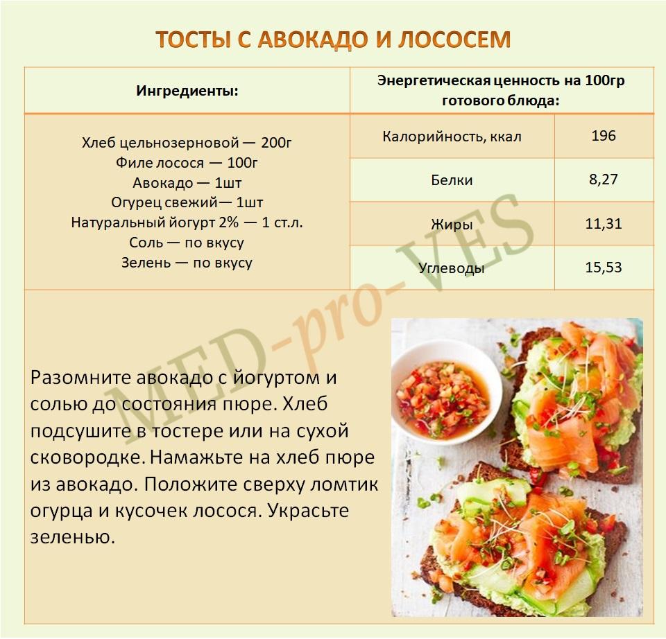тосты с авокадо и лососем