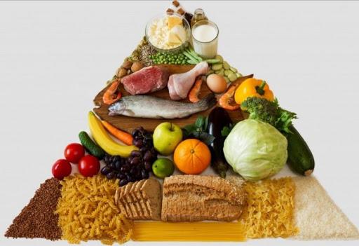 Пирамида питания средиземноморской диеты